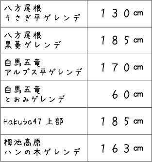 積雪情報.jpg